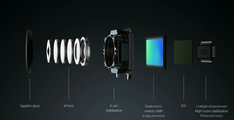 Optical stabilization - is it necessary or not