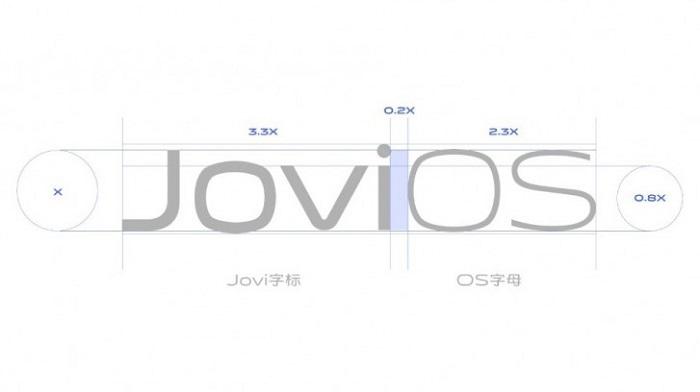 Android , FuntouchOS , JoviOS , Vivo , Vivo X30 , Vivo smartphones