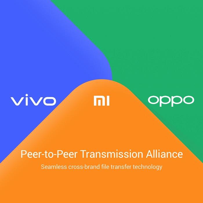 Android 10, ColorOS, Mi Share, MIUI 11, Oppo, Oppo Share, Vivo, Xiaomi, File Sharing