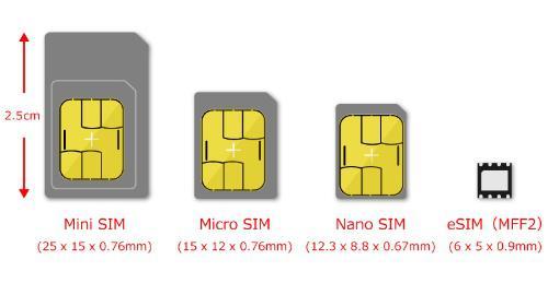 SIMcards eSIM eSIM, eSIM from Lifecell