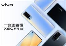 Vivo X50, X50 Pro & X50 Pro+ Official: 5G, Gimbal OIS, Samsung GN1 sensor