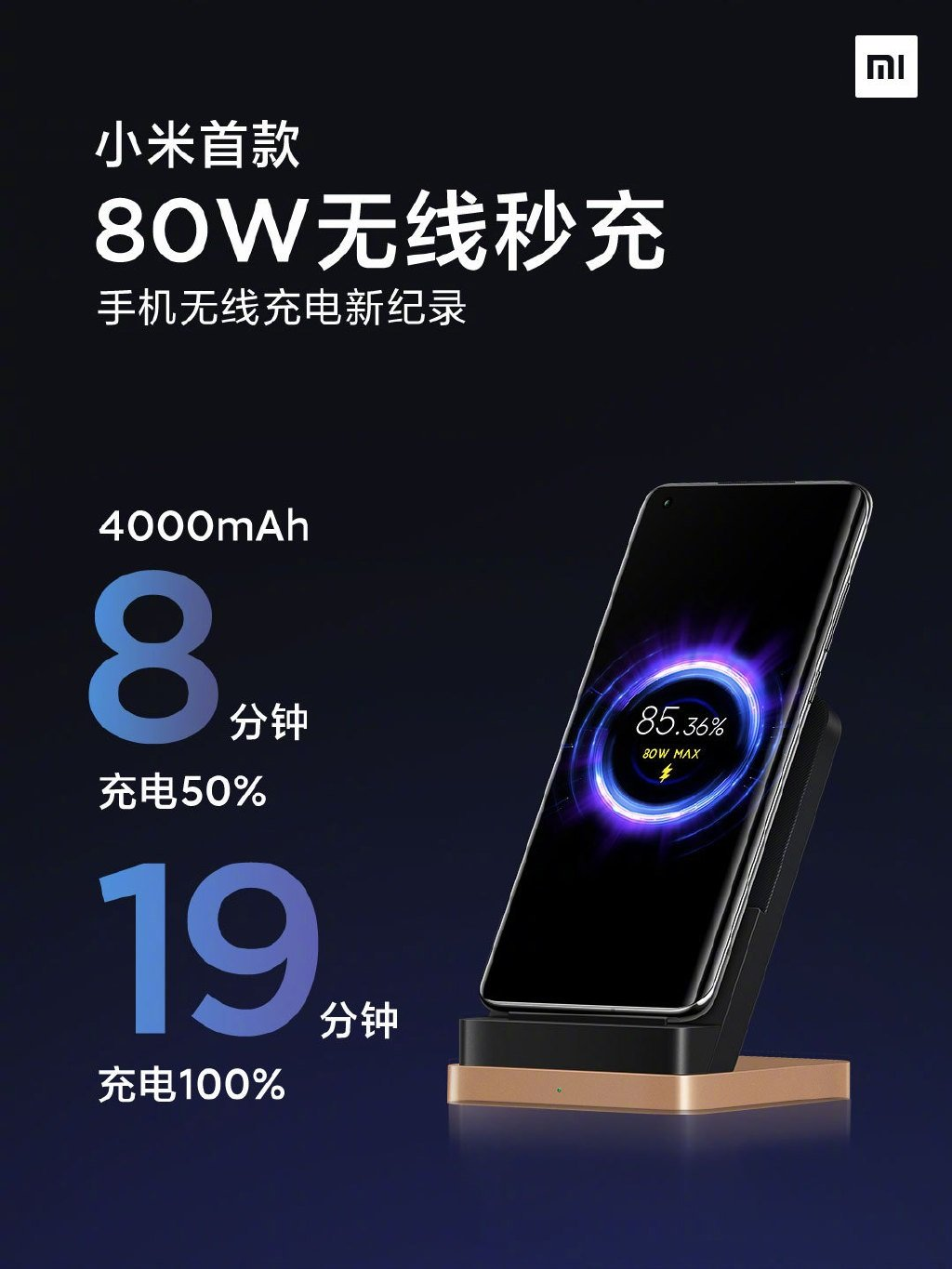 Xiaomi announces 80W wireless charging technology that fully charges 4000mAh battery in 19 minutes